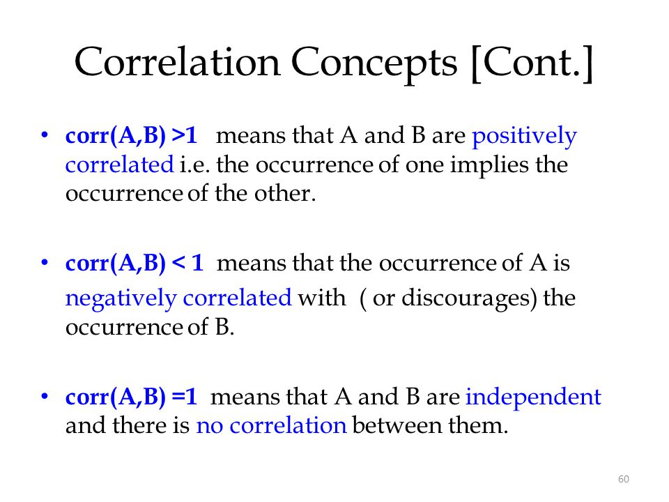 Correlation Concepts [Cont.]